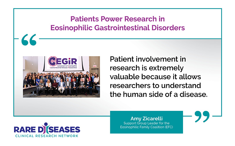 Patients Power Research in Eosinophilic Gastrointestinal Disorders